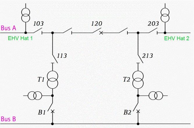 Arıza Sonrası Enerjilendirme ve Otomatik Kapama 2
