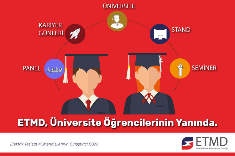 Üniversite Etkinlikleri 1