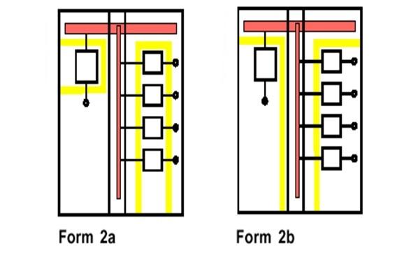 Elektrik Panoları Ve Üretimi 1