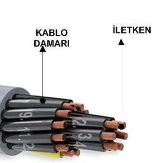 Kablo Tanımı ve Yapısal Özellikleri 1. Bölüm 10