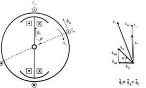 Jeneratör'ün Çalışmasında Neden Kompanzasyon İstenmez? 5