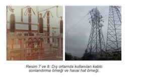 Elektriksel Kısmi Deşarj Nedir? 6