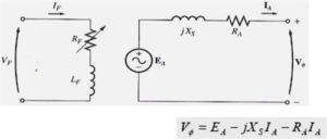 Senkron Jeneratörlerdeki Elektriksel Dengesizlikler 1
