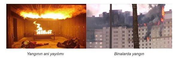 Kabloların Yangın Performansının Önemi ve Ürün Güvenliği 2