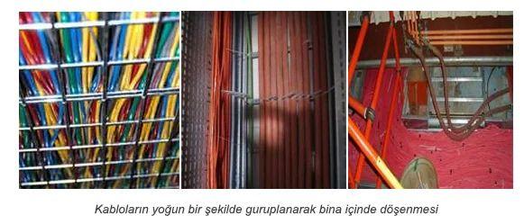 Kabloların Yangın Performansının Önemi ve Ürün Güvenliği 3