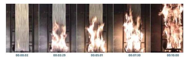 Kabloların Yangın Performansının Önemi ve Ürün Güvenliği 7