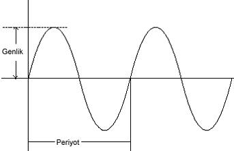 Senkron Elektrik Makineleri | Senkron Motor - Jeneratör / Alternatör 11