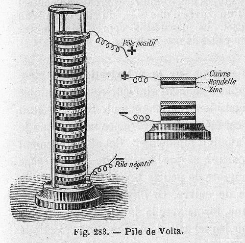 Elektriğin Kısa Tarihi: Elektrik Bilimi Doğuyor 6