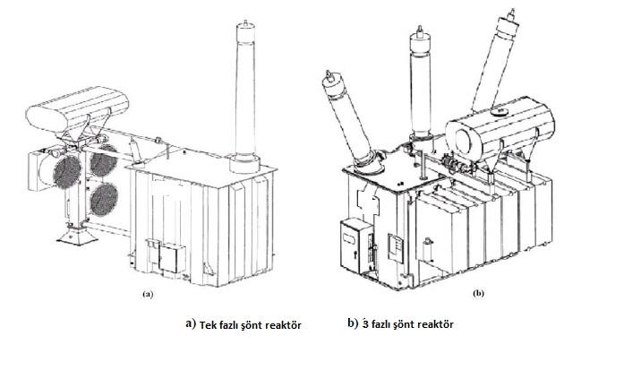 Şönt Reaktör Nedir? 4