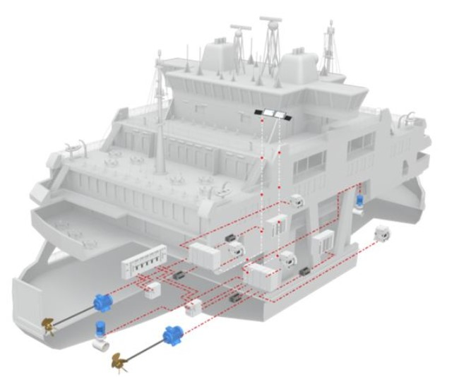 Gemi Elektriği ve Gemi Topraklama Sistemi 2