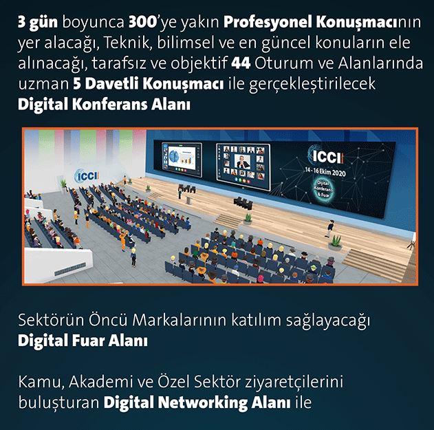 konferans, dijital konferans