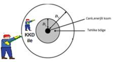 Elektrikte Güvenliğin Sağlanması Enerjisiz Çalışma (Dead Working) TS EN 50110-1 (2013) 11