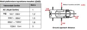 Elektrikte Güvenliğin Sağlanması Enerjisiz Çalışma (Dead Working) TS EN 50110-1 (2013) 9